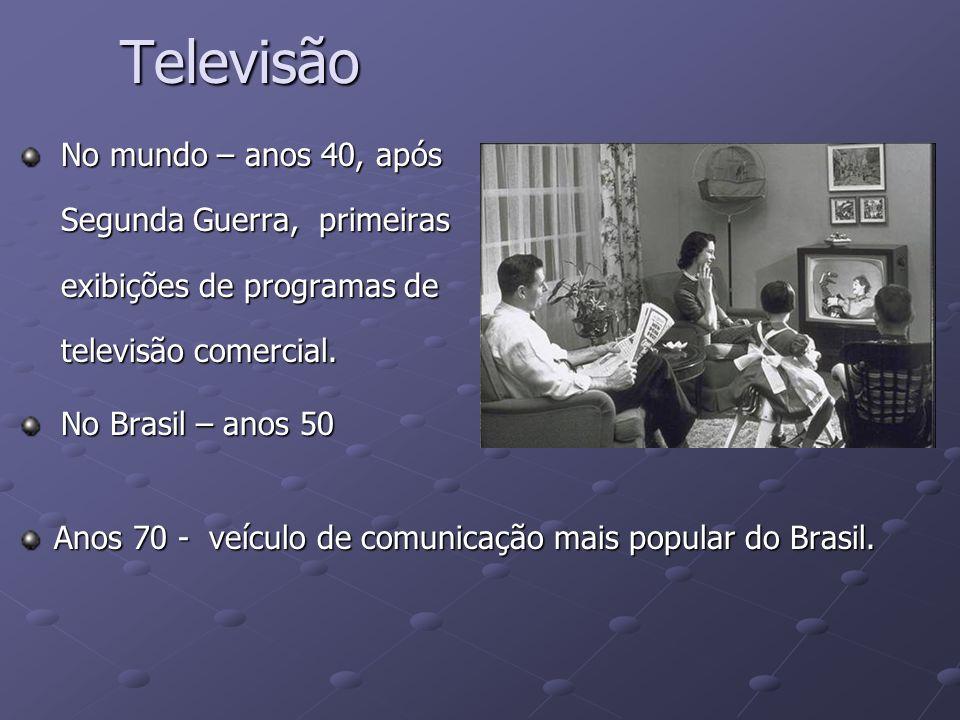 Televisão No mundo – anos 40, após Segunda Guerra, primeiras exibições de programas de televisão comercial.