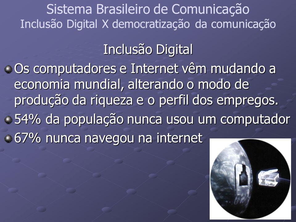 Sistema Brasileiro de Comunicação Inclusão Digital X democratização da comunicação