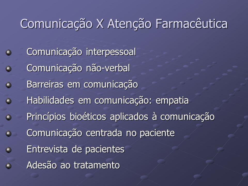 Comunicação X Atenção Farmacêutica
