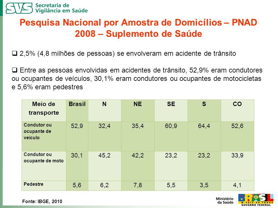 Pesquisa Nacional por Amostra de Domicílios – PNAD 2008 – Suplemento de Saúde