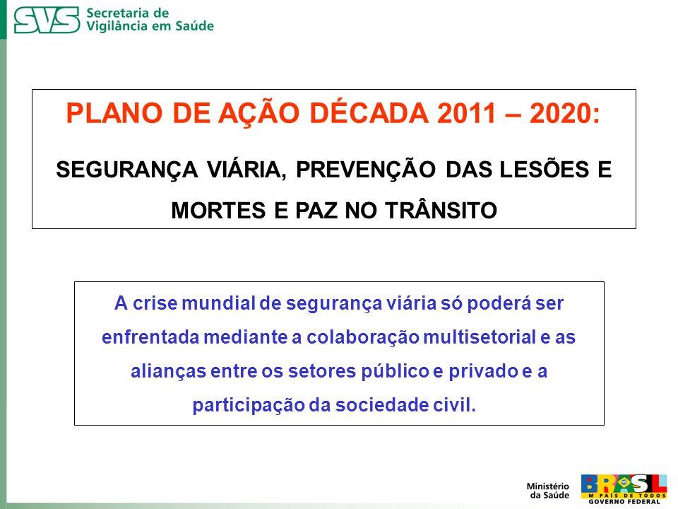 PLANO DE AÇÃO DÉCADA 2011 – 2020: SEGURANÇA VIÁRIA, PREVENÇÃO DAS LESÕES E MORTES E PAZ NO TRÂNSITO.