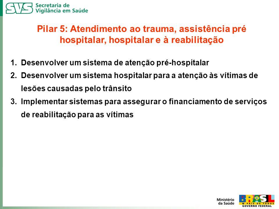 Pilar 5: Atendimento ao trauma, assistência pré hospitalar, hospitalar e à reabilitação