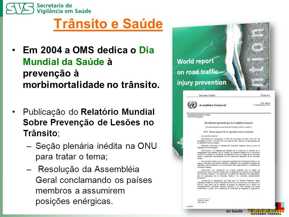 Trânsito e Saúde Em 2004 a OMS dedica o Dia Mundial da Saúde à prevenção à morbimortalidade no trânsito.