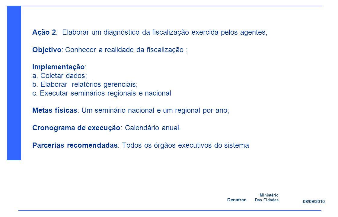 Ação 2: Elaborar um diagnóstico da fiscalização exercida pelos agentes;