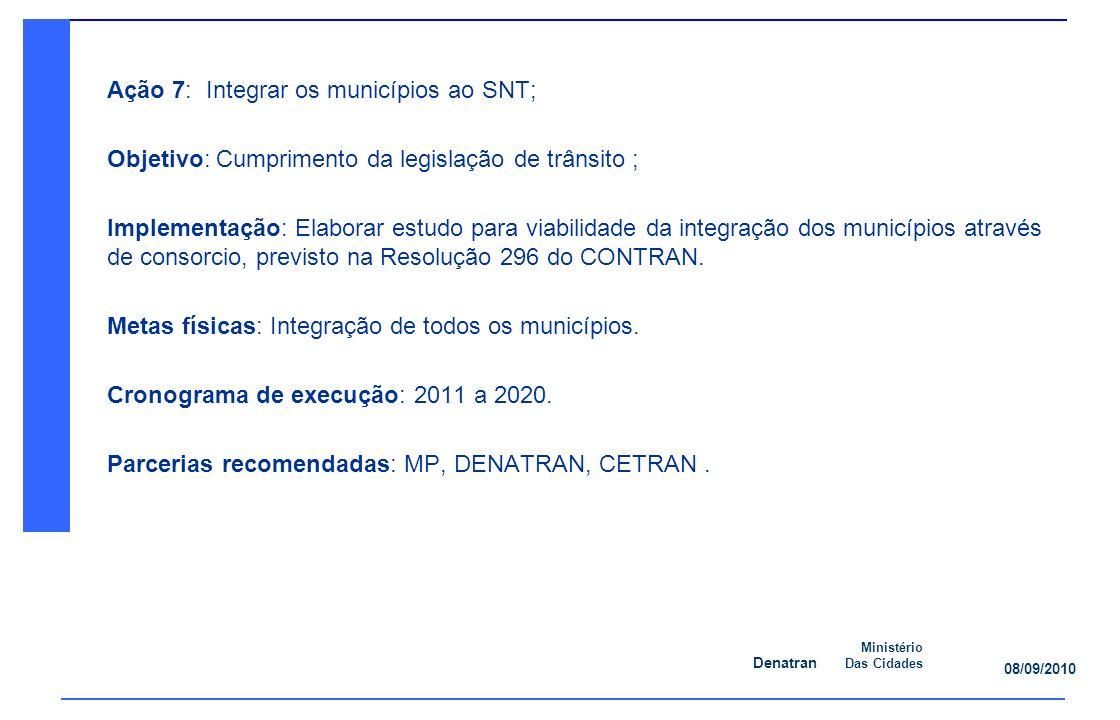 Ação 7: Integrar os municípios ao SNT;