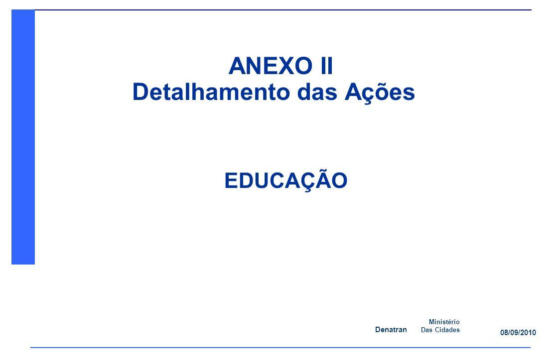 ANEXO II Detalhamento das Ações