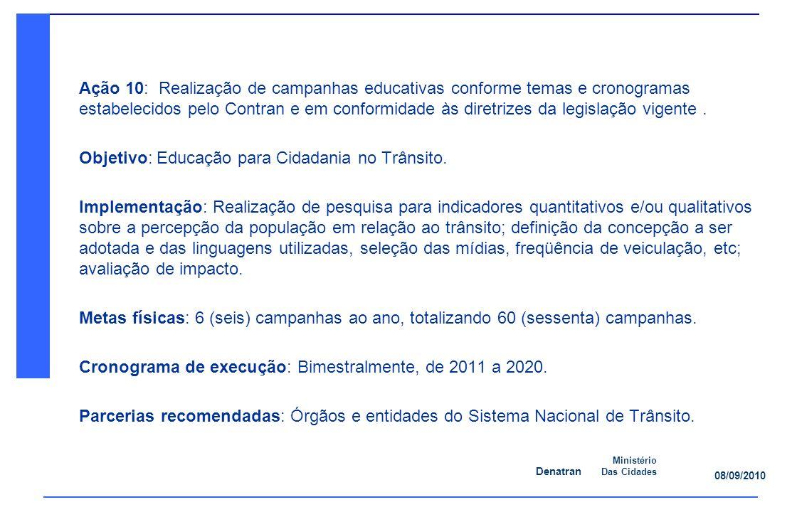Ação 10: Realização de campanhas educativas conforme temas e cronogramas estabelecidos pelo Contran e em conformidade às diretrizes da legislação vigente .