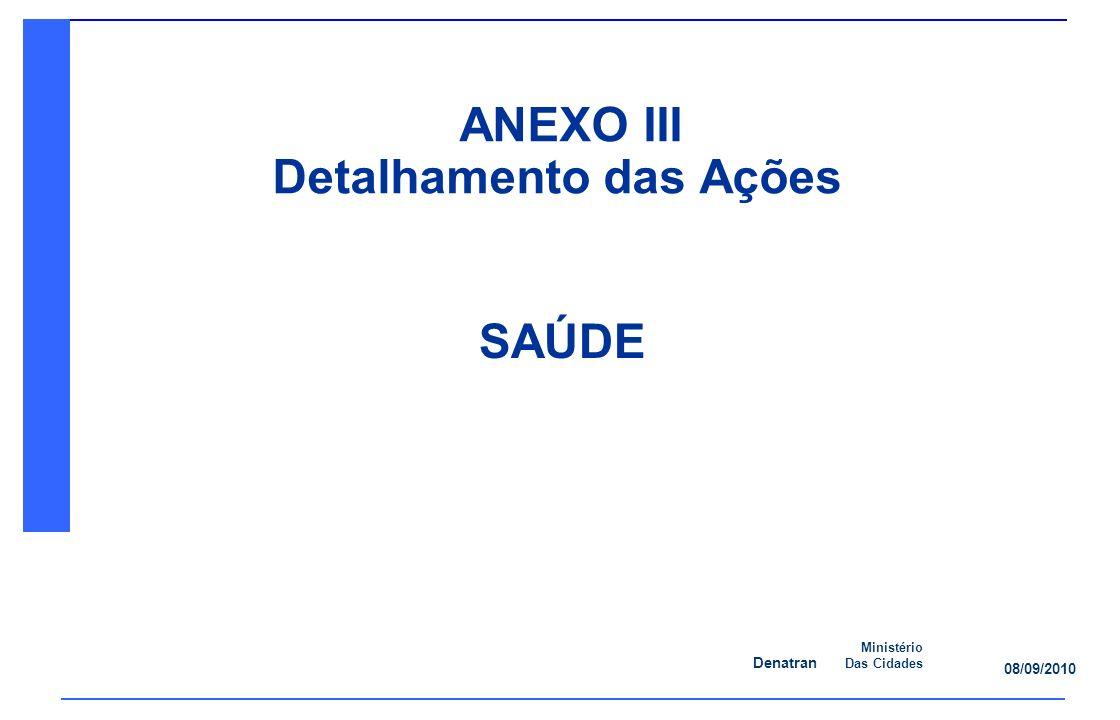 ANEXO III Detalhamento das Ações