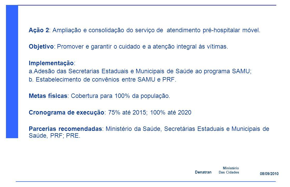 Ação 2: Ampliação e consolidação do serviço de atendimento pré-hospitalar móvel.