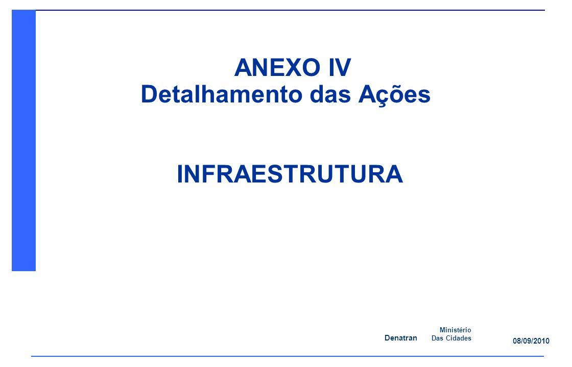 ANEXO IV Detalhamento das Ações