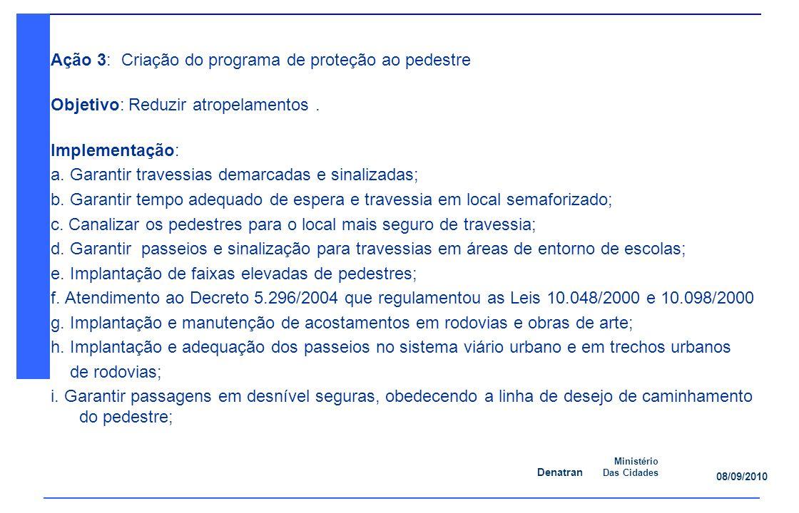 Ação 3: Criação do programa de proteção ao pedestre