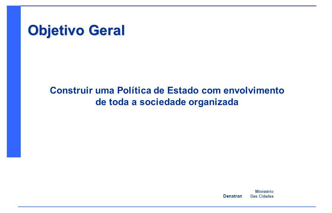 Objetivo Geral Construir uma Política de Estado com envolvimento de toda a sociedade organizada