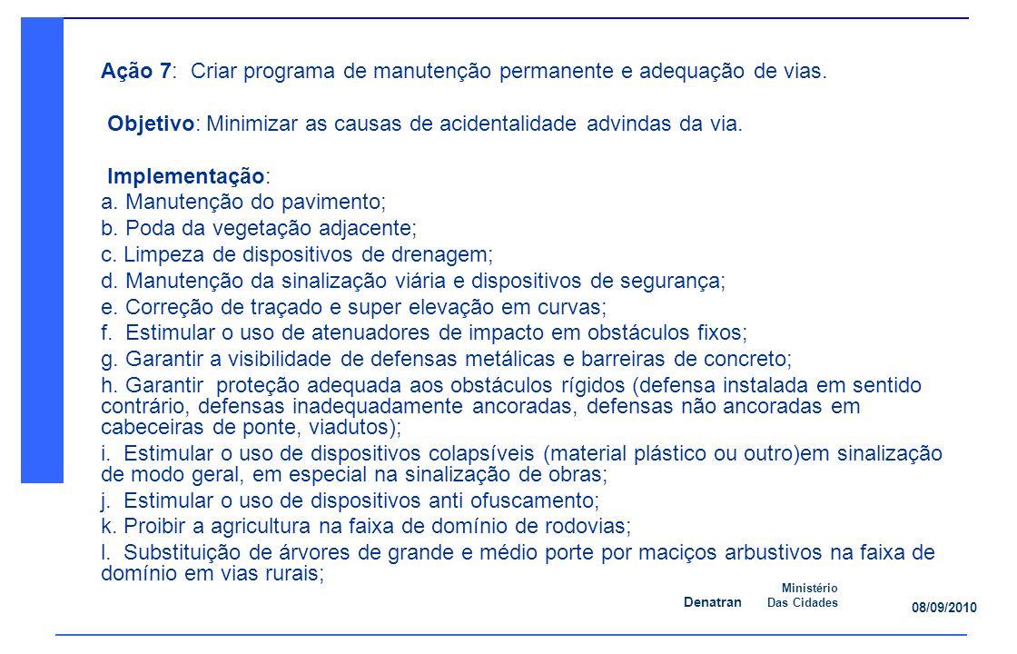 Ação 7: Criar programa de manutenção permanente e adequação de vias.