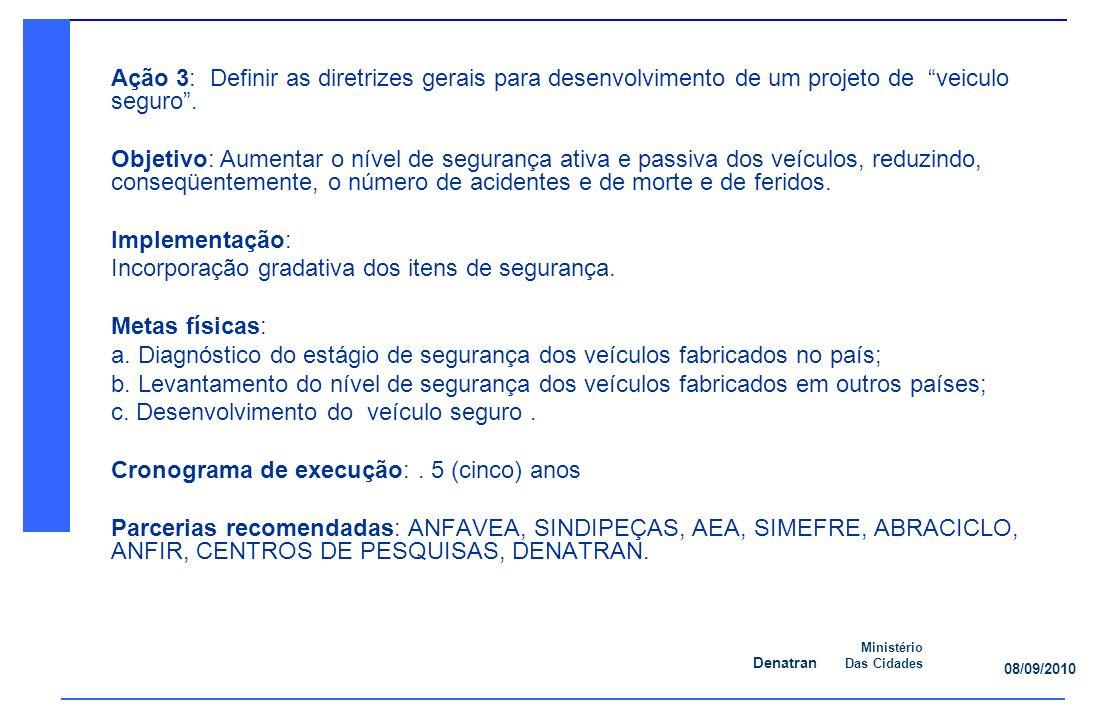 Ação 3: Definir as diretrizes gerais para desenvolvimento de um projeto de veiculo seguro .