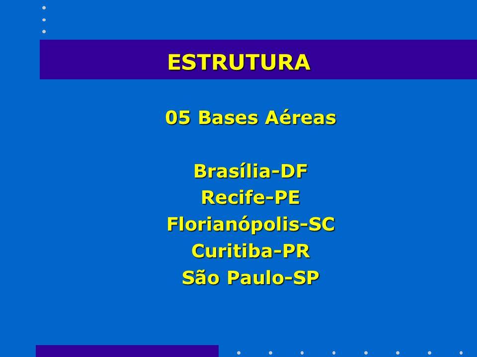 ESTRUTURA 05 Bases Aéreas Brasília-DF Recife-PE Florianópolis-SC