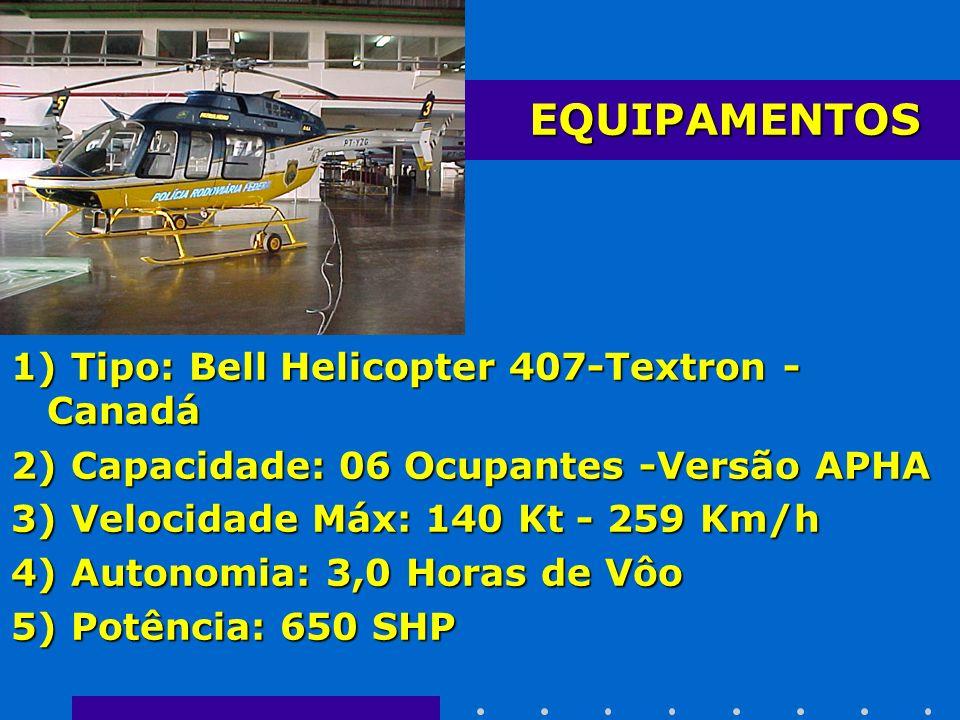EQUIPAMENTOS 1) Tipo: Bell Helicopter 407-Textron - Canadá