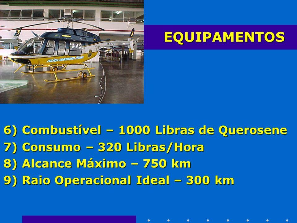 EQUIPAMENTOS 6) Combustível – 1000 Libras de Querosene