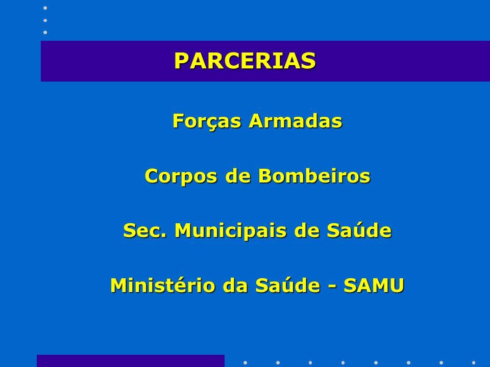 Sec. Municipais de Saúde Ministério da Saúde - SAMU