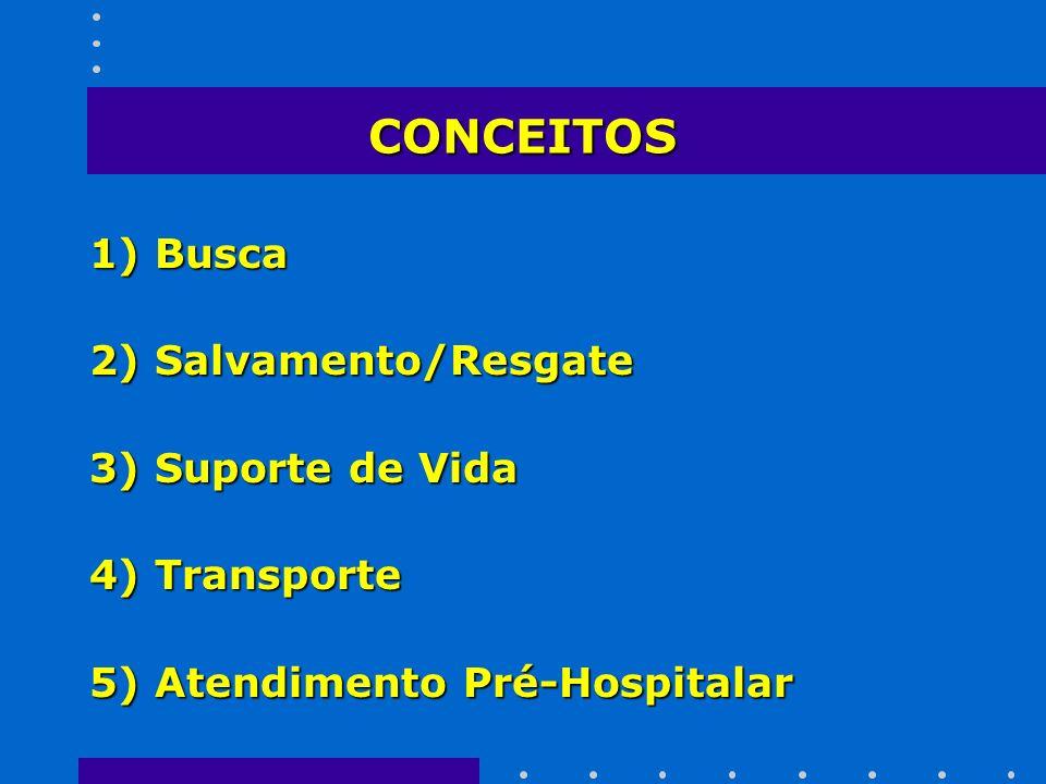 CONCEITOS 1) Busca 2) Salvamento/Resgate 3) Suporte de Vida