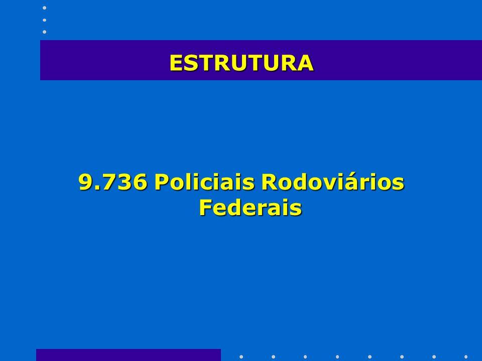9.736 Policiais Rodoviários Federais
