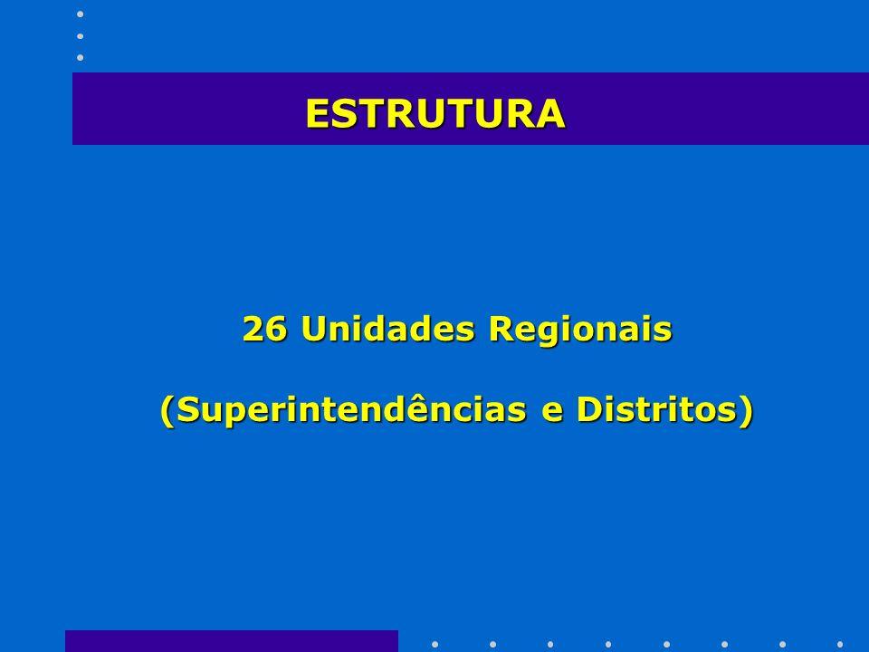 (Superintendências e Distritos)