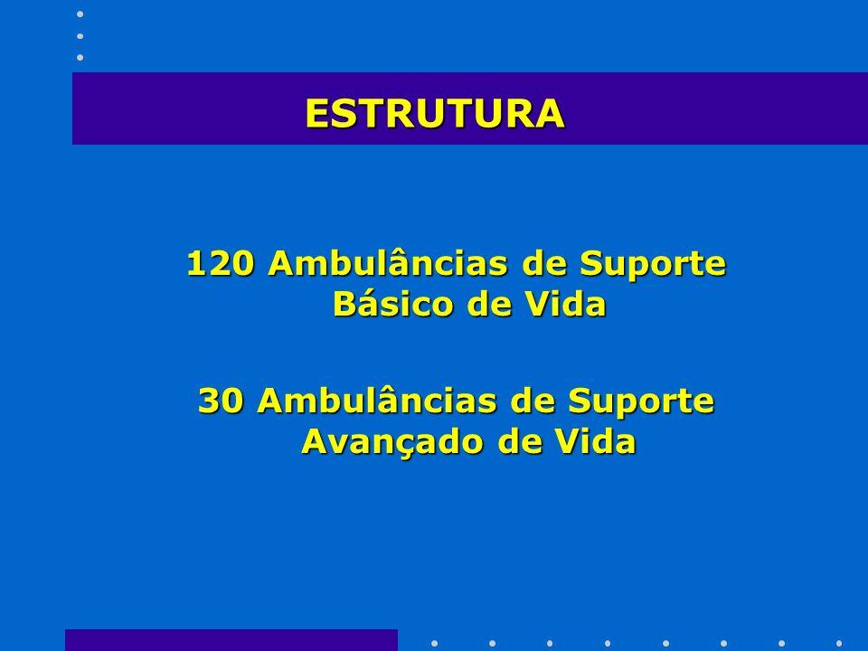 ESTRUTURA 120 Ambulâncias de Suporte Básico de Vida