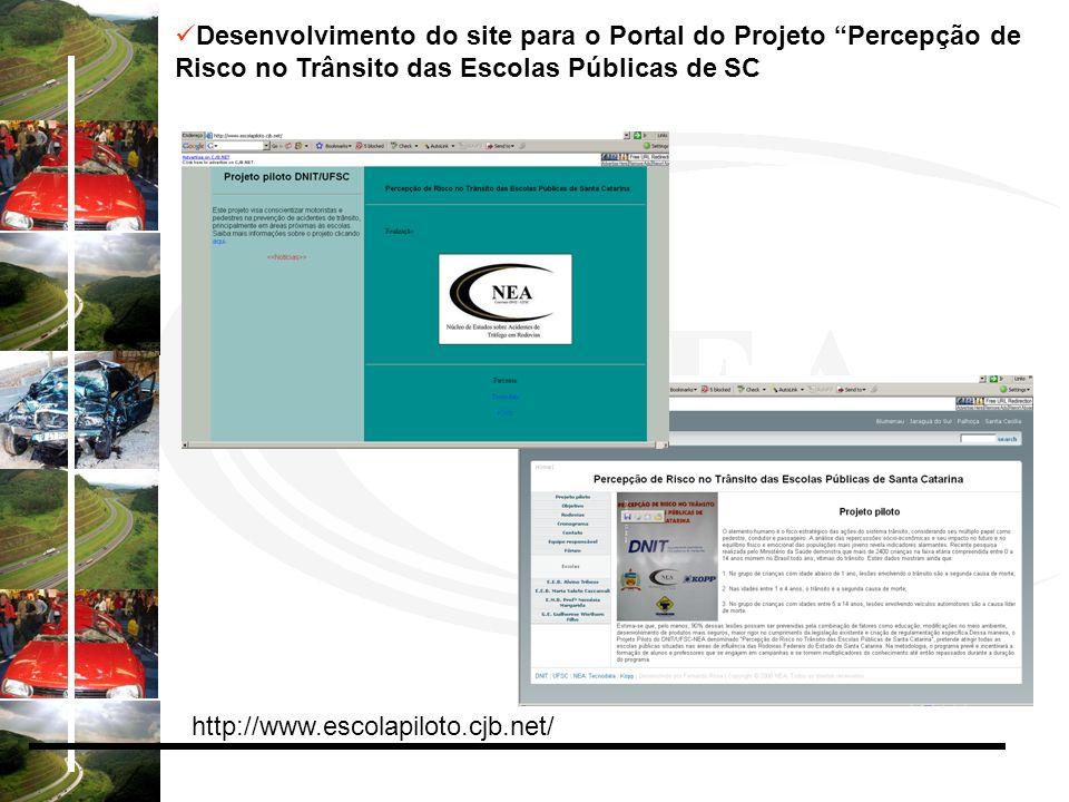 Desenvolvimento do site para o Portal do Projeto Percepção de Risco no Trânsito das Escolas Públicas de SC
