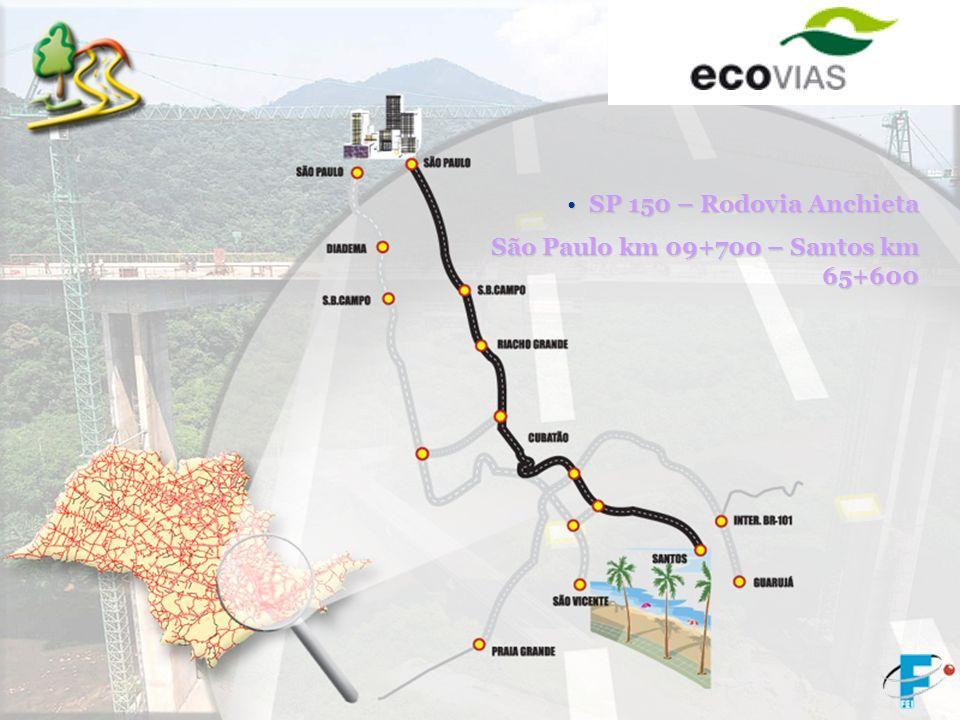 SP 150 – Rodovia Anchieta São Paulo km 09+700 – Santos km 65+600