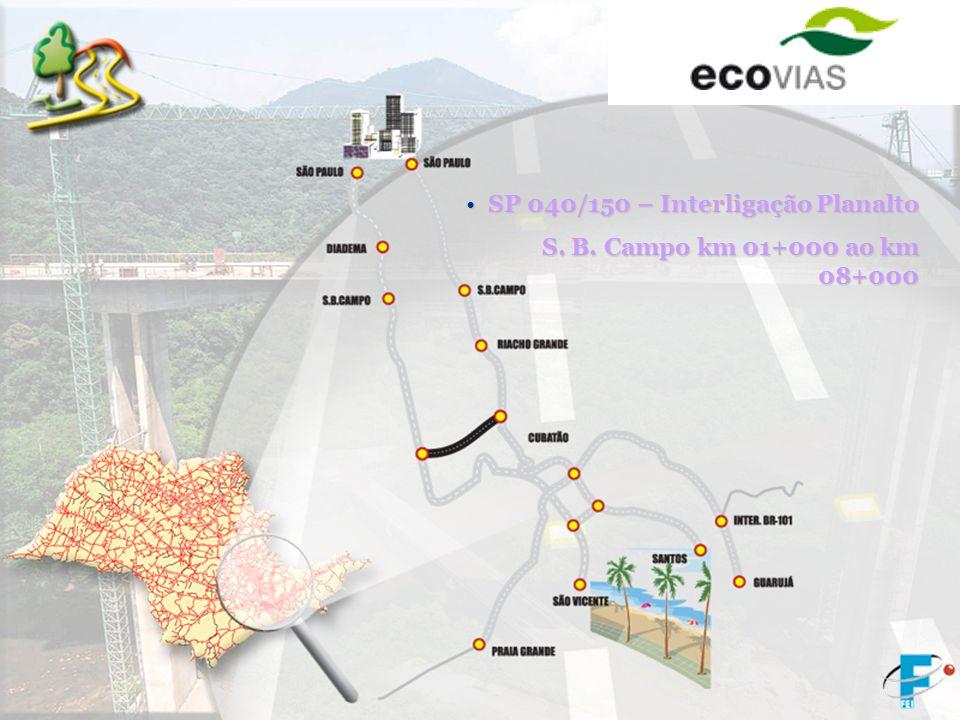 SP 040/150 – Interligação Planalto