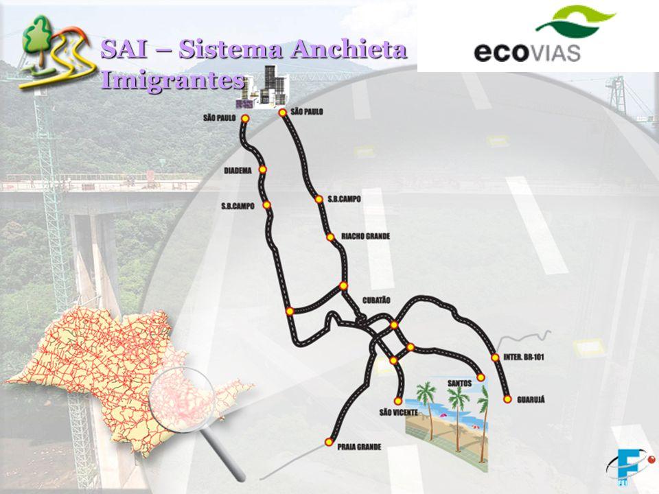 SAI – Sistema Anchieta Imigrantes