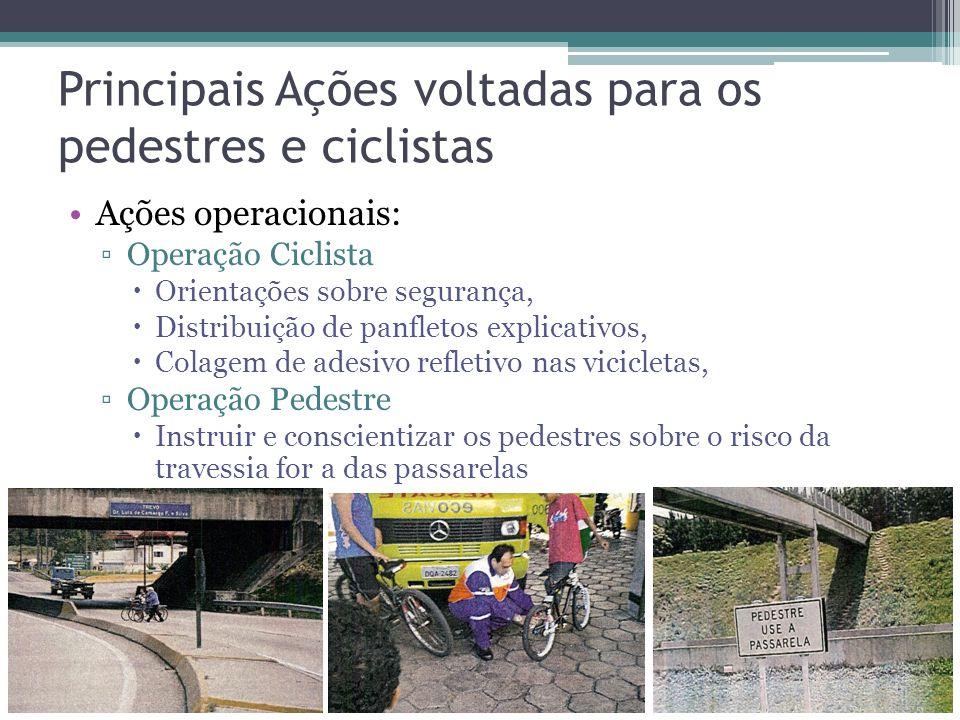 Principais Ações voltadas para os pedestres e ciclistas