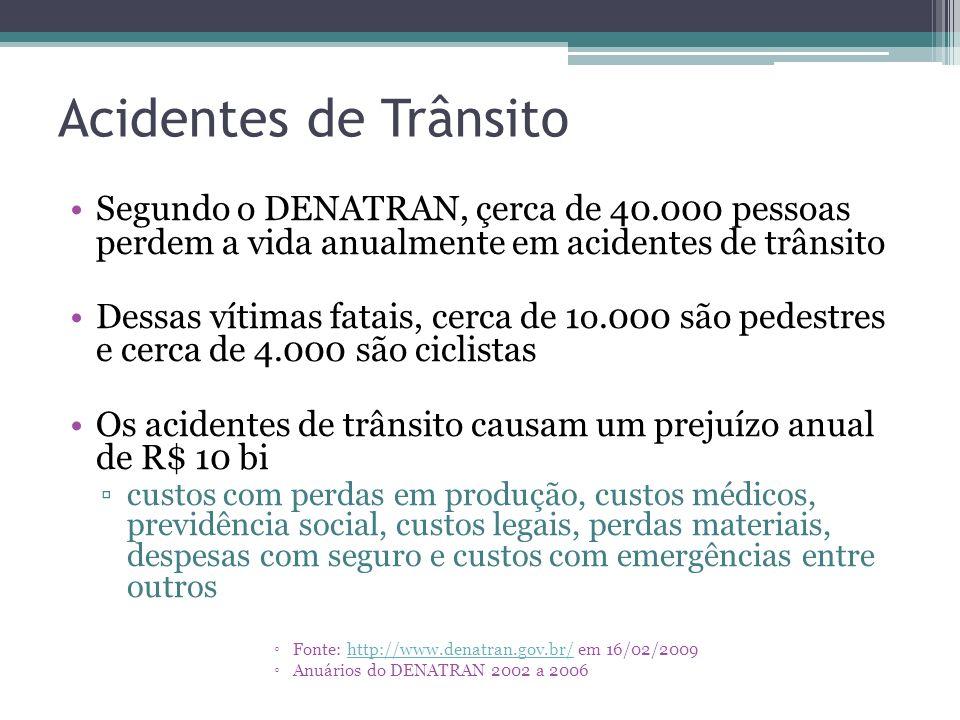 Acidentes de Trânsito Segundo o DENATRAN, çerca de 40.000 pessoas perdem a vida anualmente em acidentes de trânsito.