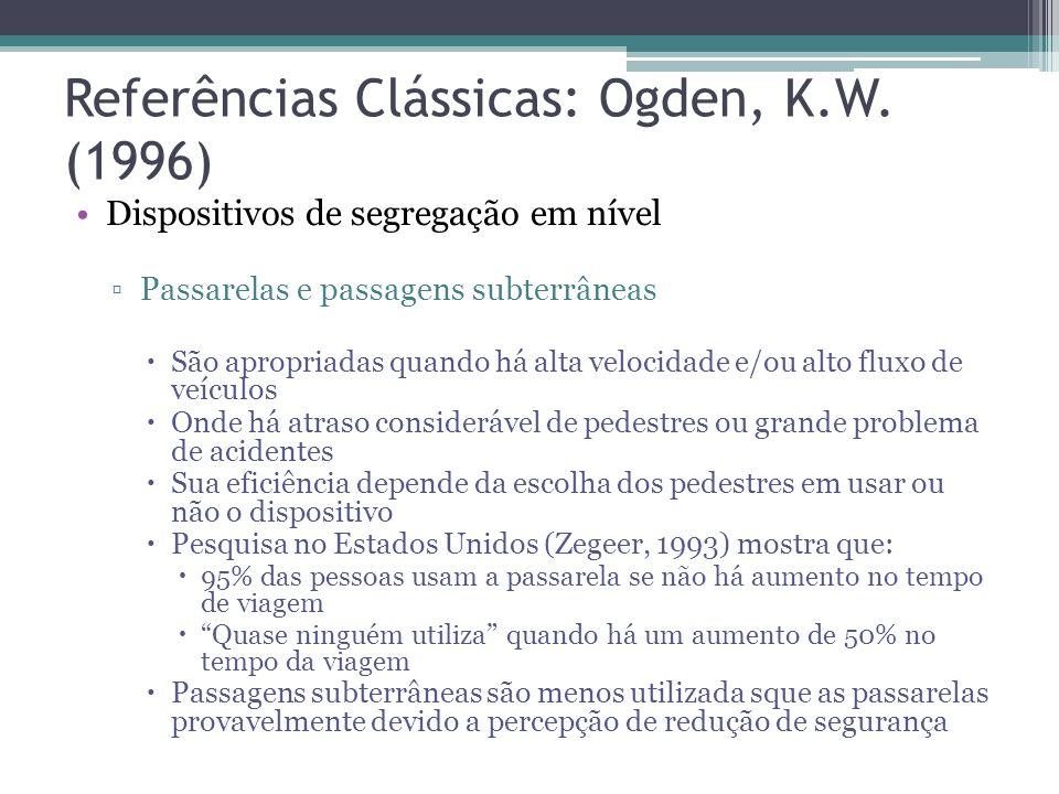 Referências Clássicas: Ogden, K.W. (1996)