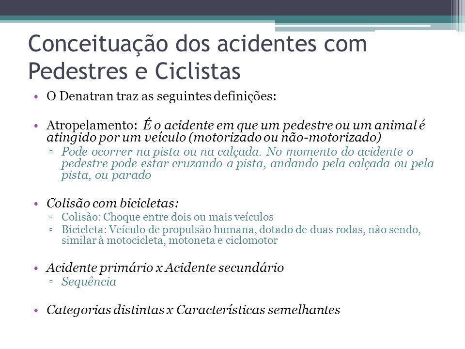 Conceituação dos acidentes com Pedestres e Ciclistas