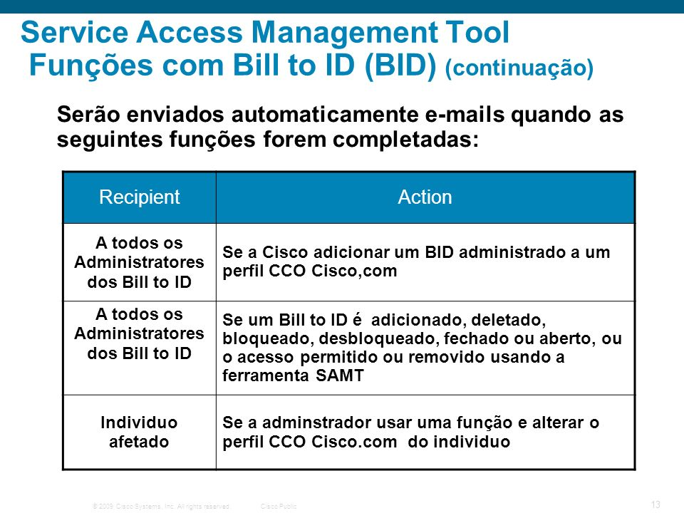 A todos os Administratores dos Bill to ID