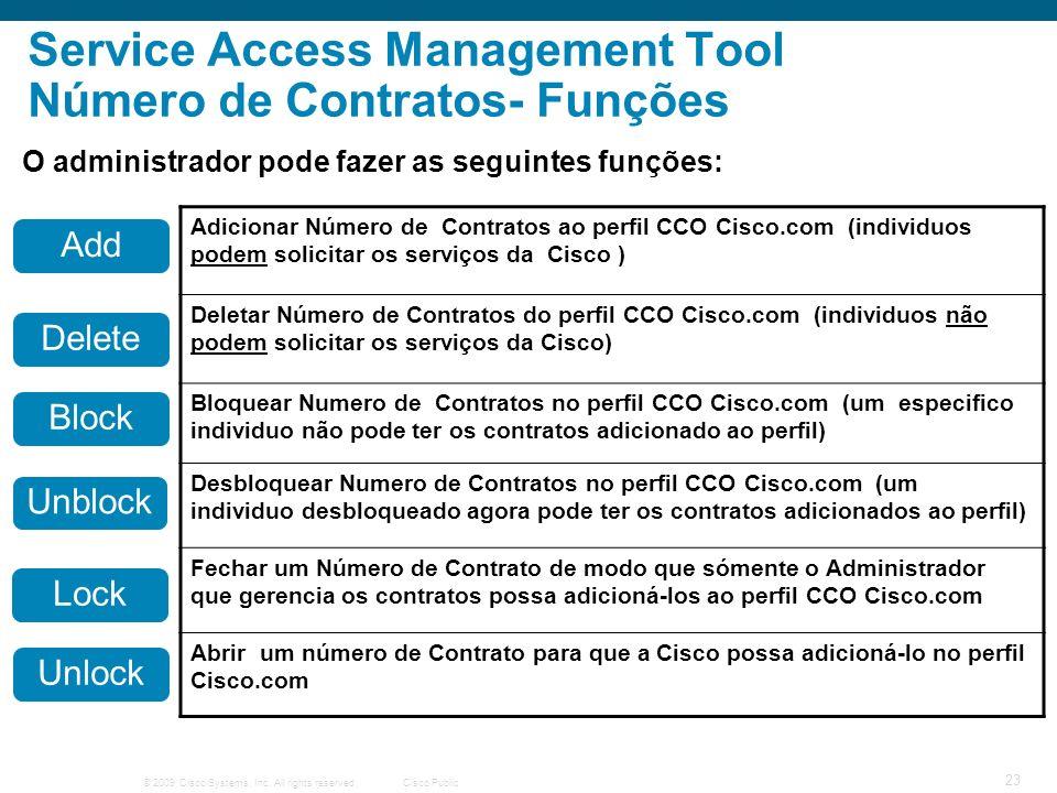 Service Access Management Tool Número de Contratos- Funções