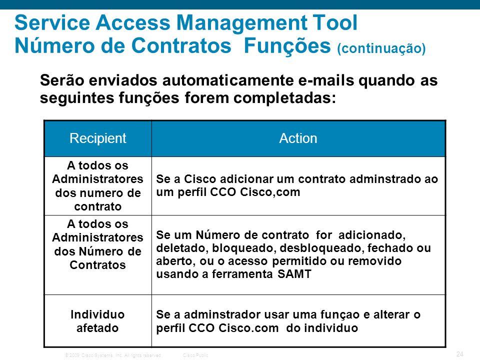 Service Access Management Tool Número de Contratos Funções (continuação)