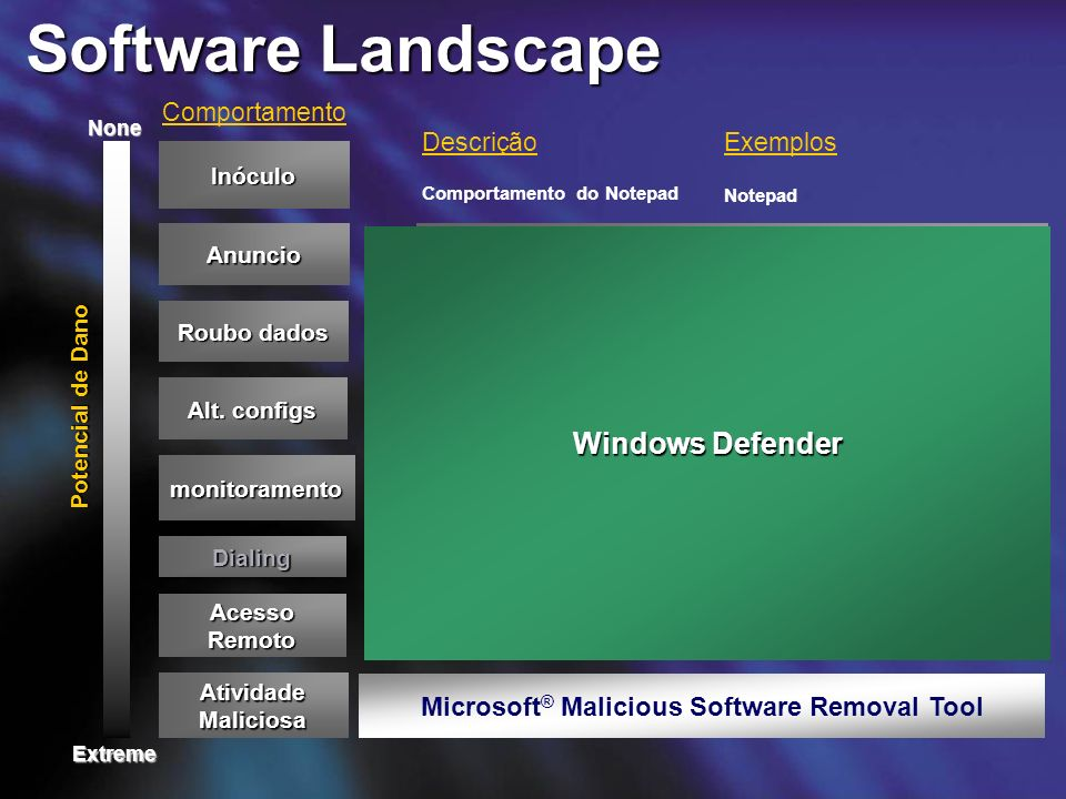 Microsoft® Malicious Software Removal Tool
