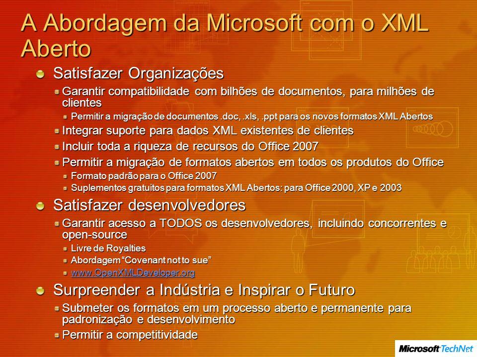 A Abordagem da Microsoft com o XML Aberto