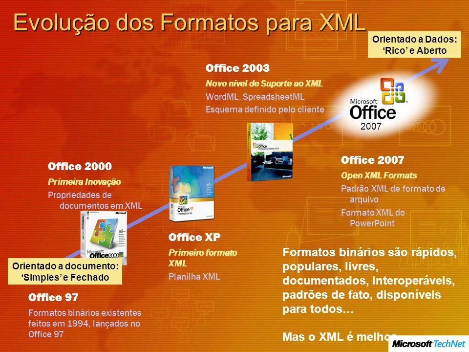 Evolução dos Formatos para XML