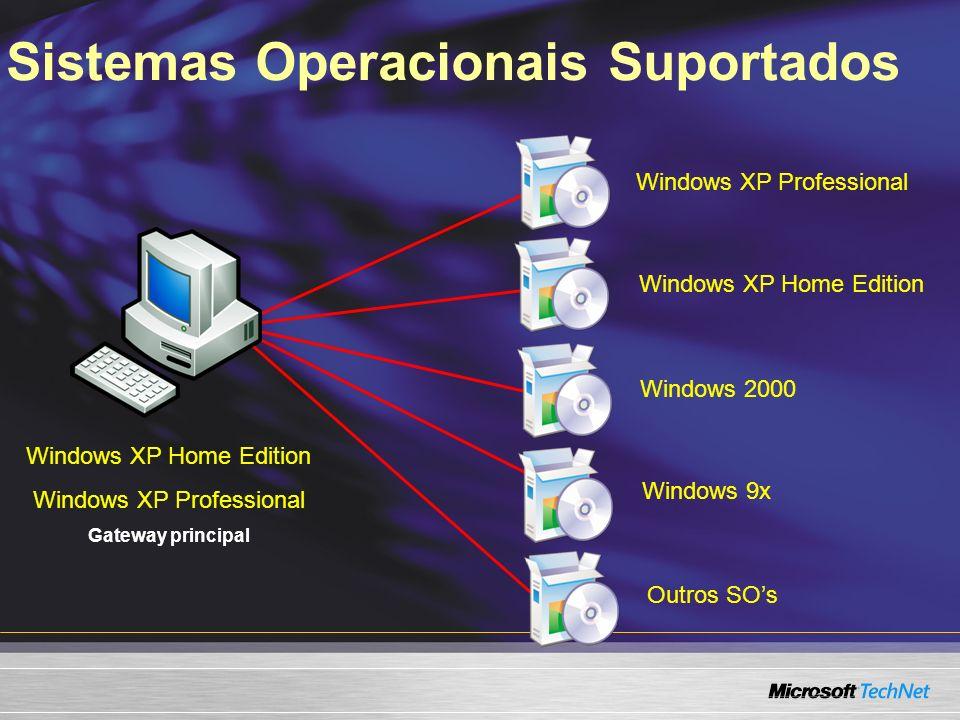Sistemas Operacionais Suportados