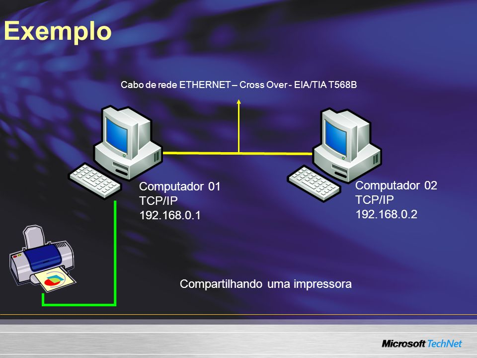 Cabo de rede ETHERNET – Cross Over - EIA/TIA T568B