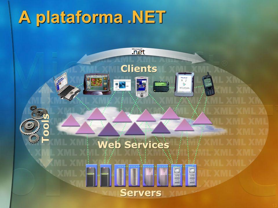 A plataforma .NET