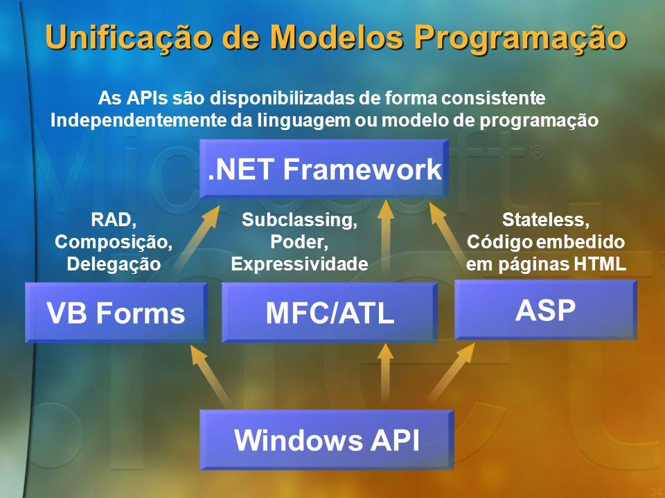 Unificação de Modelos Programação