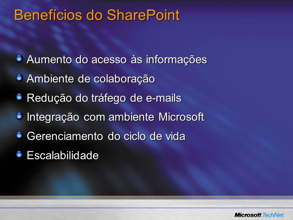 Benefícios do SharePoint