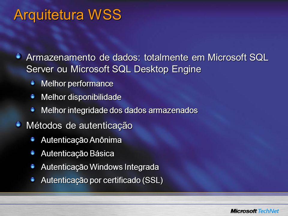 Arquitetura WSS Armazenamento de dados: totalmente em Microsoft SQL Server ou Microsoft SQL Desktop Engine.