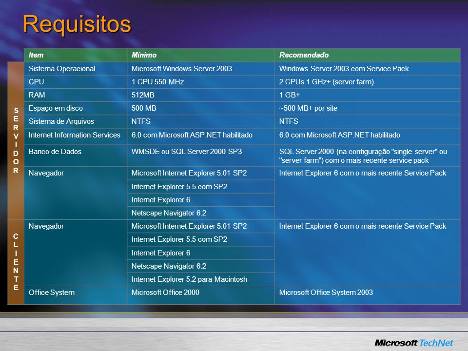 Requisitos Item Mínimo Recomendado S E R V I D O Sistema Operacional