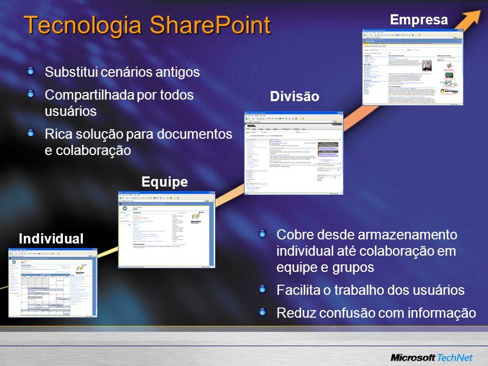 Tecnologia SharePoint