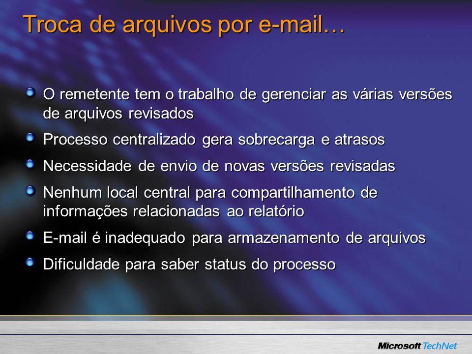 Troca de arquivos por e-mail…