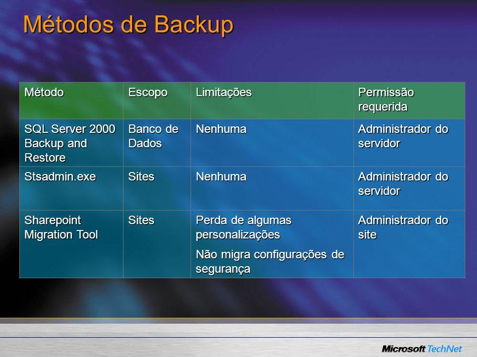 Métodos de Backup Método Escopo Limitações Permissão requerida